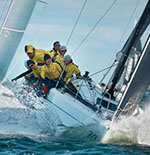 SSAB ORC European Championship