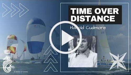 Harold Cudmore