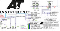 A&T Instruments